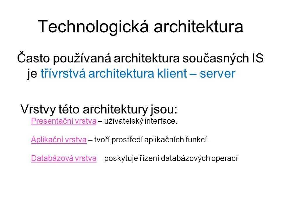 Technologická architektura Často používaná architektura současných IS je třívrstvá architektura klient – server Vrstvy této architektury jsou: Present