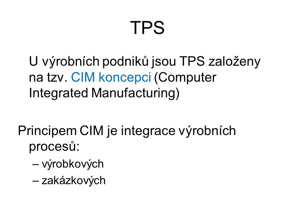 TPS U výrobních podniků jsou TPS založeny na tzv. CIM koncepci (Computer Integrated Manufacturing) Principem CIM je integrace výrobních procesů: –výro