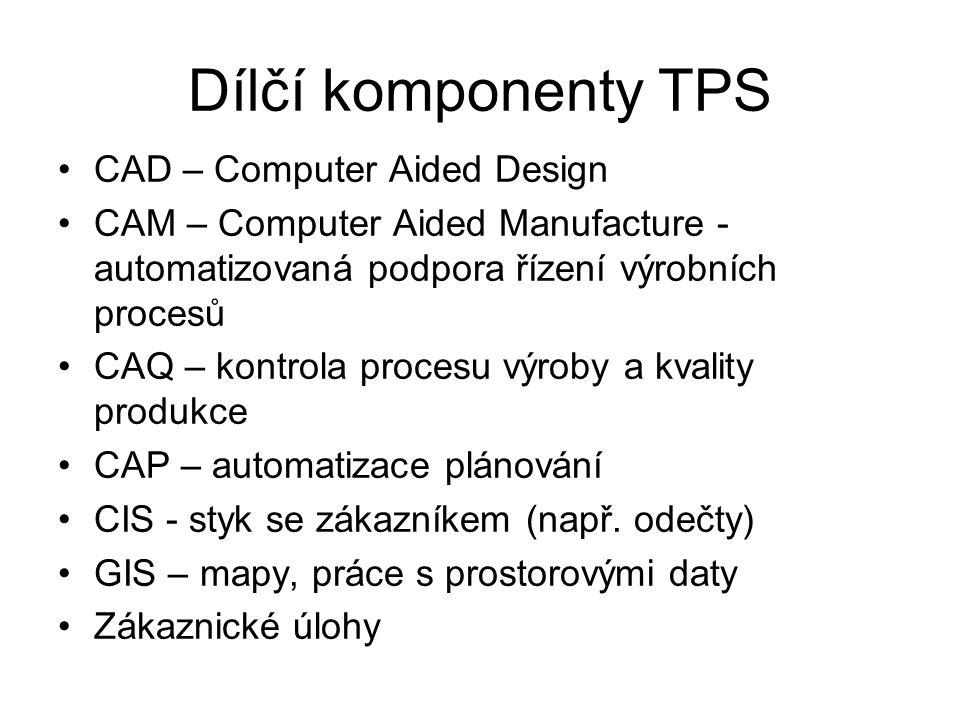 Dílčí komponenty TPS CAD – Computer Aided Design CAM – Computer Aided Manufacture - automatizovaná podpora řízení výrobních procesů CAQ – kontrola pro