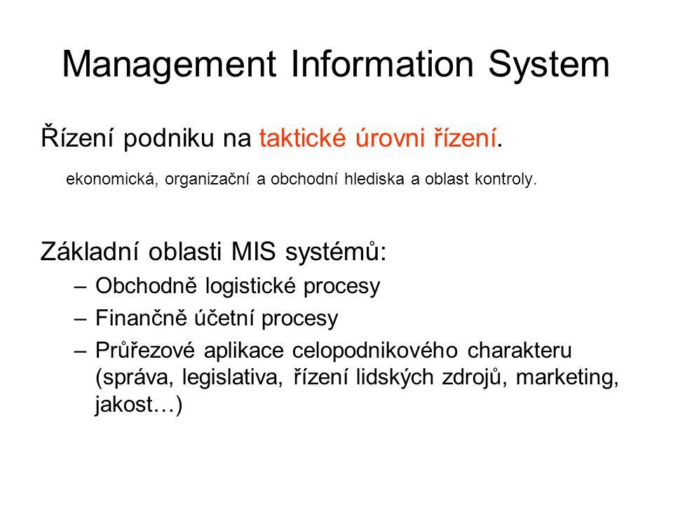 Management Information System Řízení podniku na taktické úrovni řízení. ekonomická, organizační a obchodní hlediska a oblast kontroly. Základní oblast