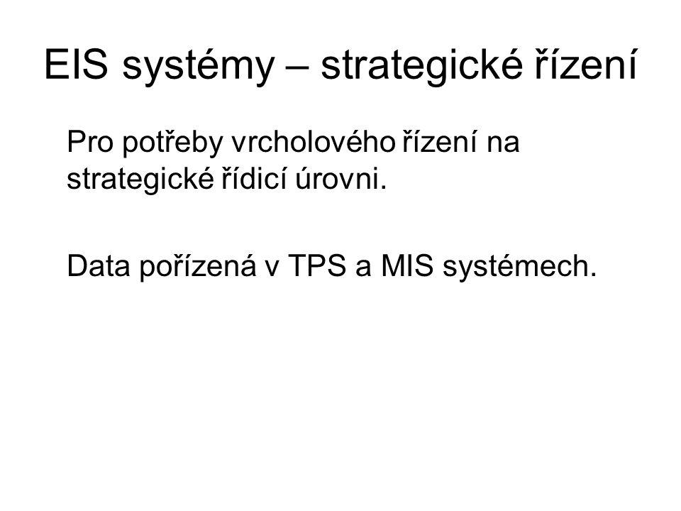EIS systémy – strategické řízení Pro potřeby vrcholového řízení na strategické řídicí úrovni. Data pořízená v TPS a MIS systémech.