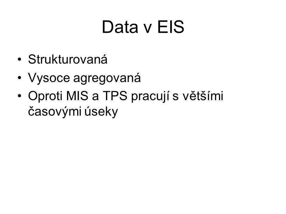 Data v EIS Strukturovaná Vysoce agregovaná Oproti MIS a TPS pracují s většími časovými úseky