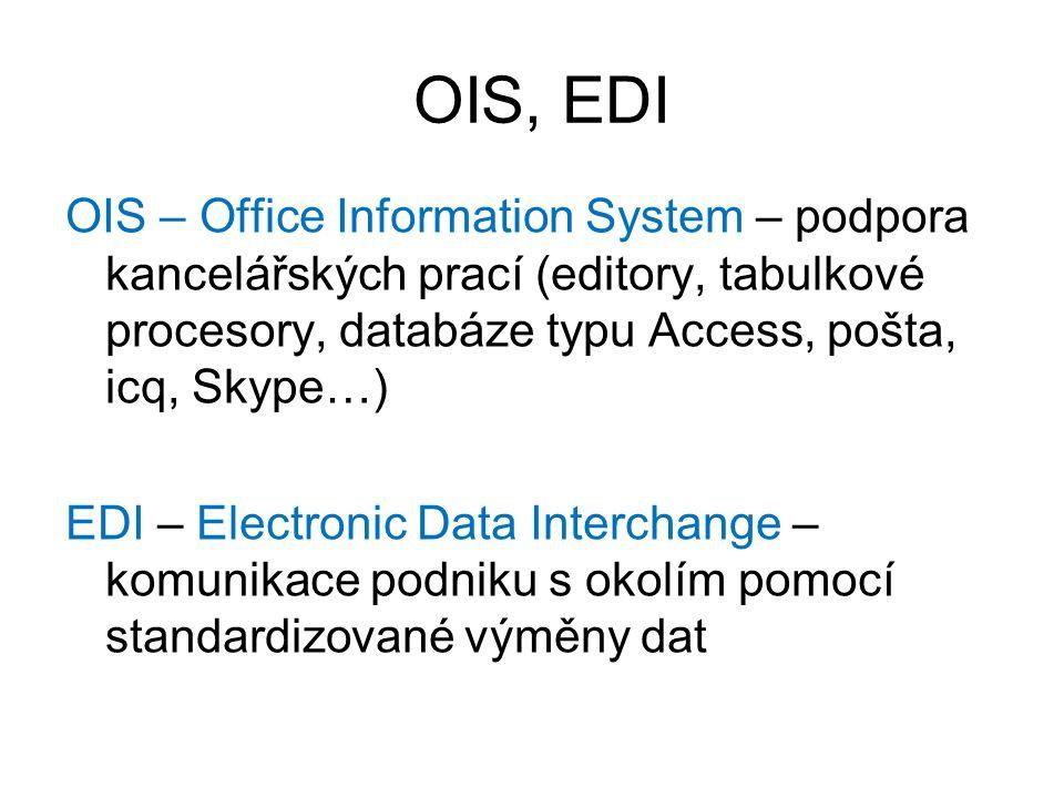 OIS, EDI OIS – Office Information System – podpora kancelářských prací (editory, tabulkové procesory, databáze typu Access, pošta, icq, Skype…) EDI –