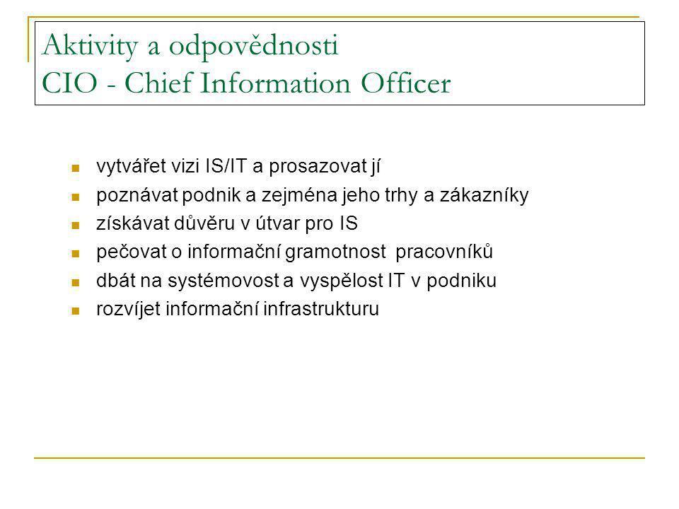 Aktivity a odpovědnosti CIO - Chief Information Officer vytvářet vizi IS/IT a prosazovat jí poznávat podnik a zejména jeho trhy a zákazníky získávat d