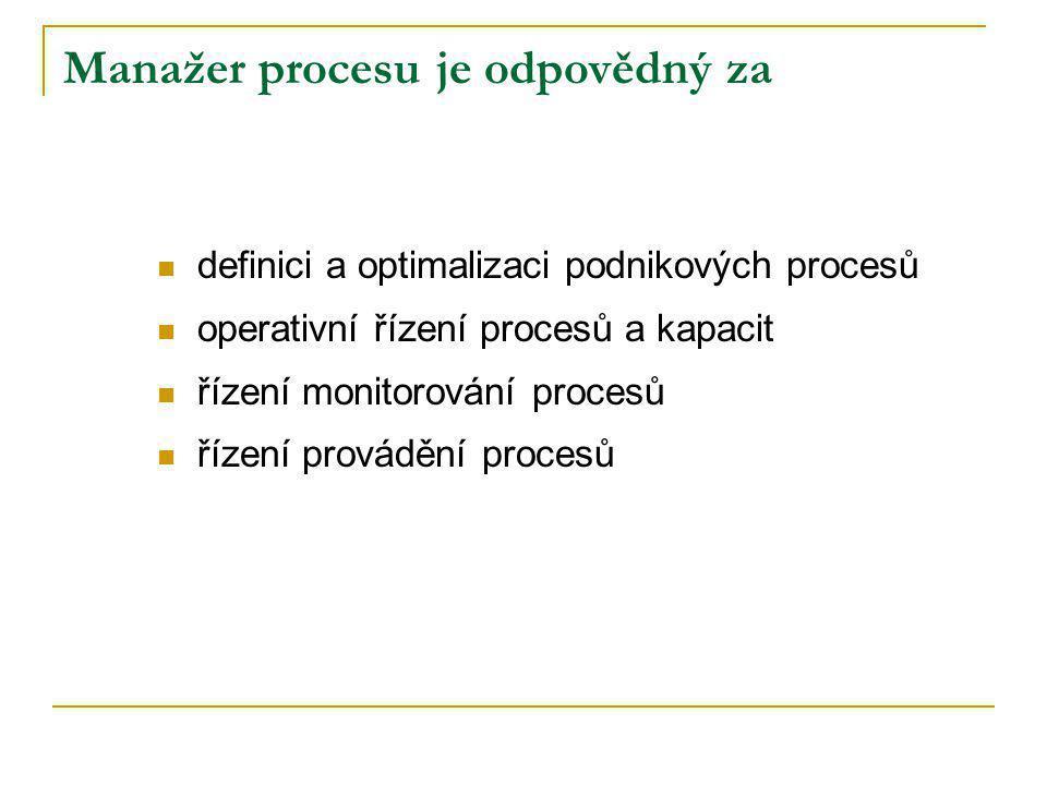 Manažer procesu je odpovědný za definici a optimalizaci podnikových procesů operativní řízení procesů a kapacit řízení monitorování procesů řízení pro
