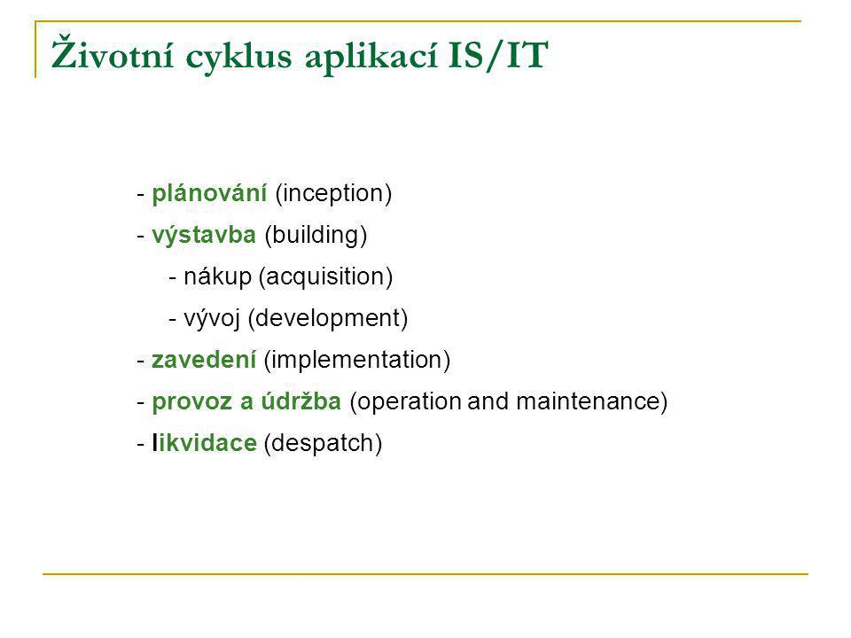 Životní cyklus aplikací IS/IT - plánování (inception) - výstavba (building) - nákup (acquisition) - vývoj (development) - zavedení (implementation) - provoz a údržba (operation and maintenance) - likvidace (despatch)
