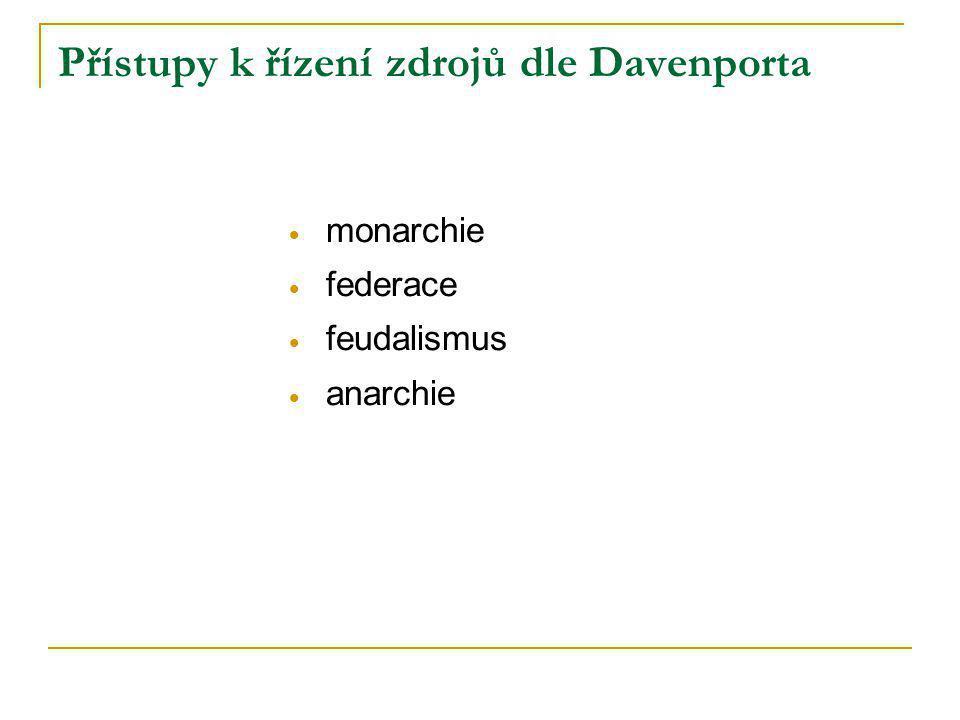 Přístupy k řízení zdrojů dle Davenporta  monarchie  federace  feudalismus  anarchie