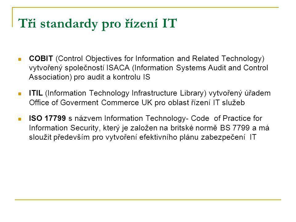 Tři standardy pro řízení IT COBIT (Control Objectives for Information and Related Technology) vytvořený společností ISACA (Information Systems Audit a