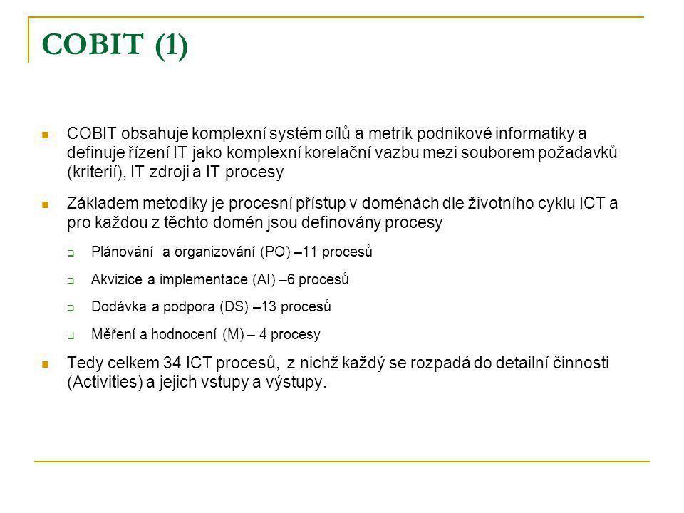 COBIT (1) COBIT obsahuje komplexní systém cílů a metrik podnikové informatiky a definuje řízení IT jako komplexní korelační vazbu mezi souborem požada