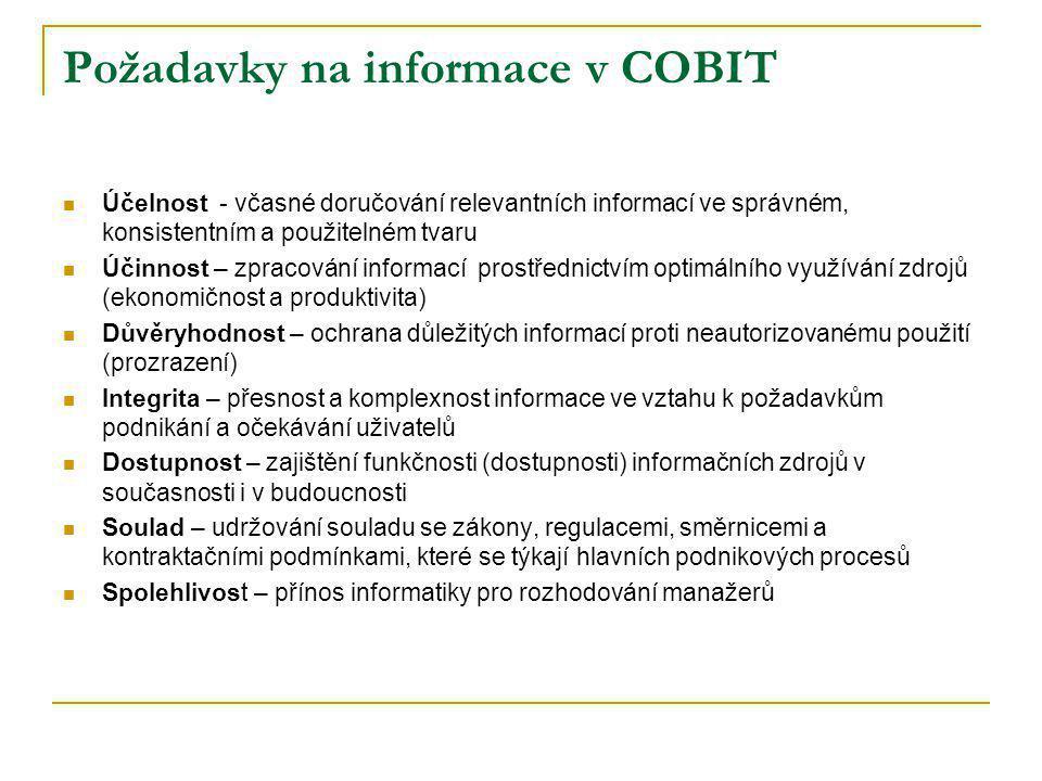 Požadavky na informace v COBIT Účelnost - včasné doručování relevantních informací ve správném, konsistentním a použitelném tvaru Účinnost – zpracován