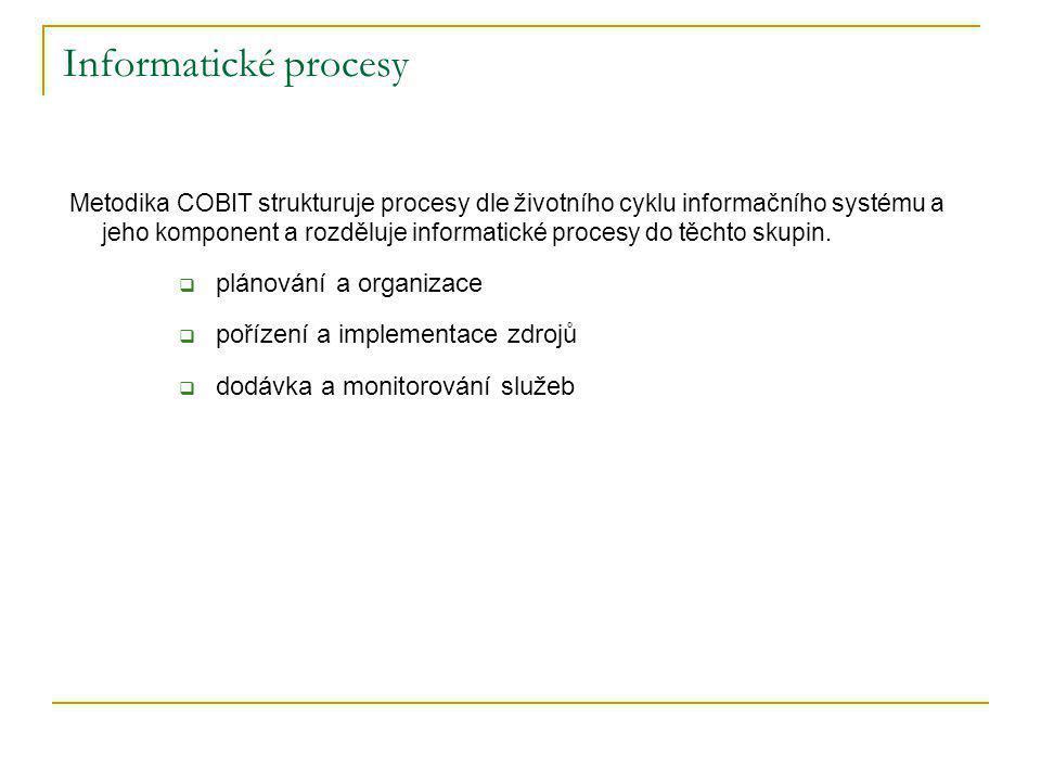 Informatické procesy Metodika COBIT strukturuje procesy dle životního cyklu informačního systému a jeho komponent a rozděluje informatické procesy do
