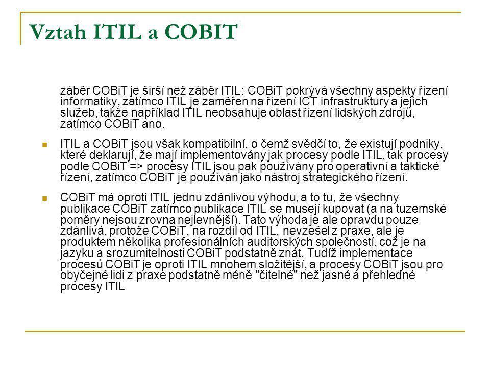 Vztah ITIL a COBIT záběr COBiT je širší než záběr ITIL: COBiT pokrývá všechny aspekty řízení informatiky, zatímco ITIL je zaměřen na řízení ICT infras