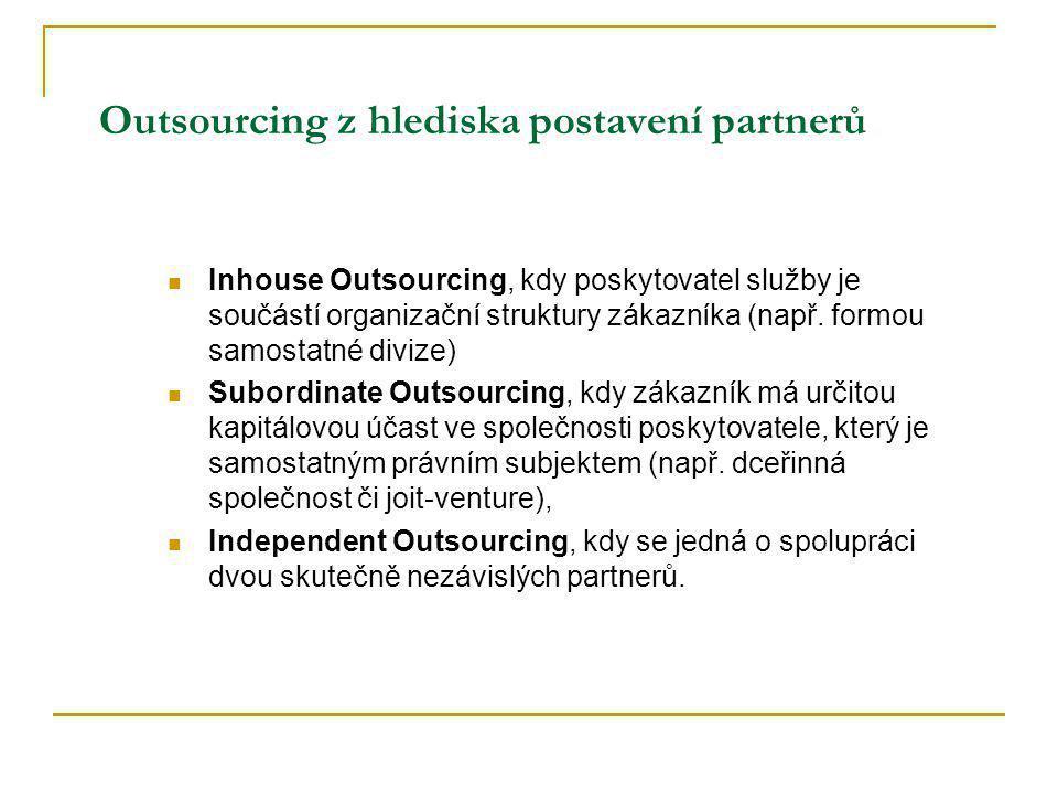Outsourcing z hlediska postavení partnerů Inhouse Outsourcing, kdy poskytovatel služby je součástí organizační struktury zákazníka (např. formou samos