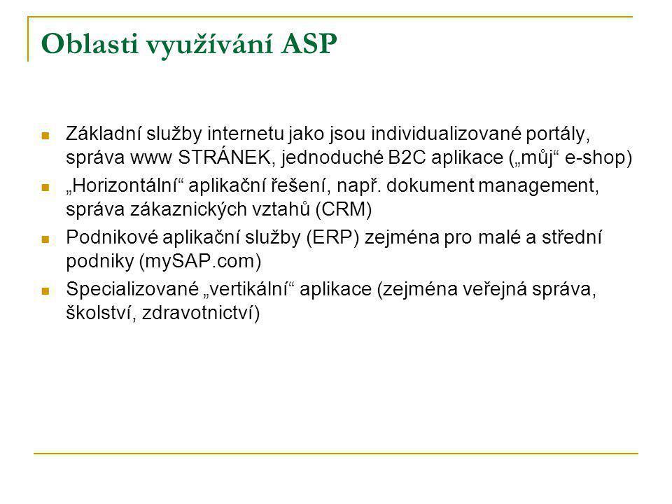 """Oblasti využívání ASP Základní služby internetu jako jsou individualizované portály, správa www STRÁNEK, jednoduché B2C aplikace (""""můj"""" e-shop) """"Horiz"""