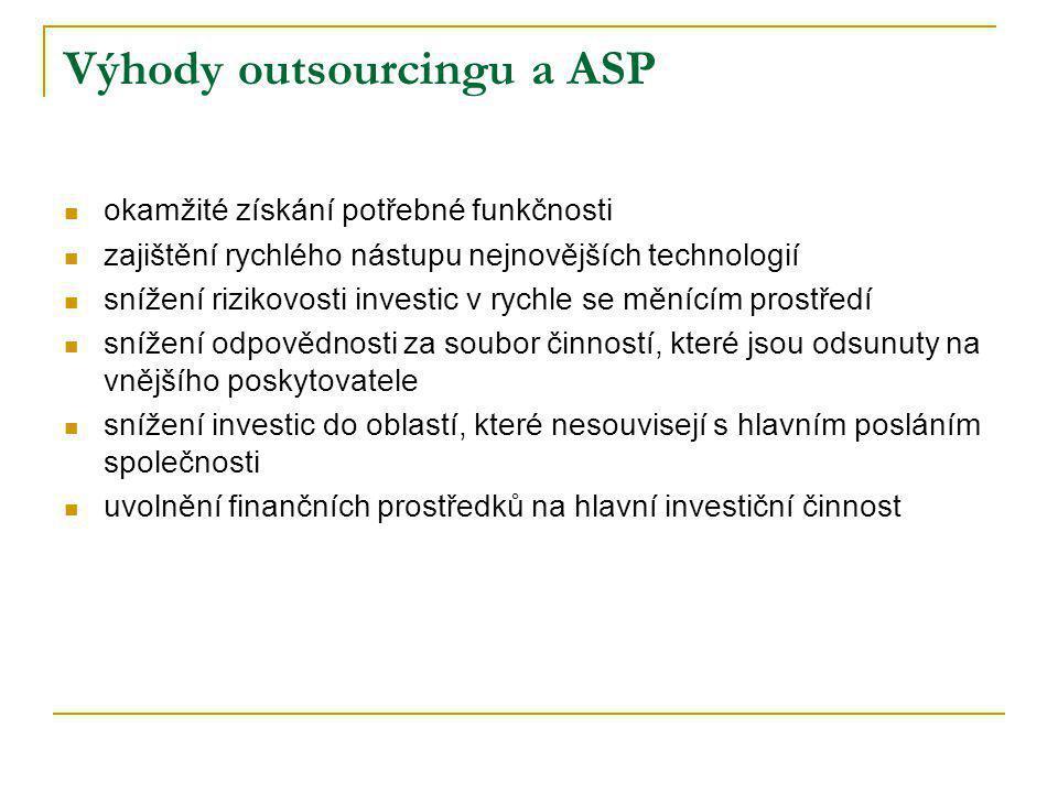 Výhody outsourcingu a ASP okamžité získání potřebné funkčnosti zajištění rychlého nástupu nejnovějších technologií snížení rizikovosti investic v rych