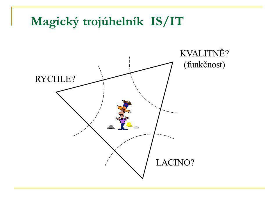 RYCHLE? KVALITNĚ? (funkčnost) LACINO? Magický trojúhelník IS/IT