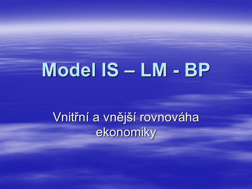 Model IS – LM - BP Vnitřní a vnější rovnováha ekonomiky