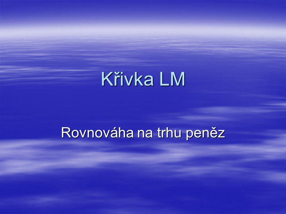Křivka LM Rovnováha na trhu peněz