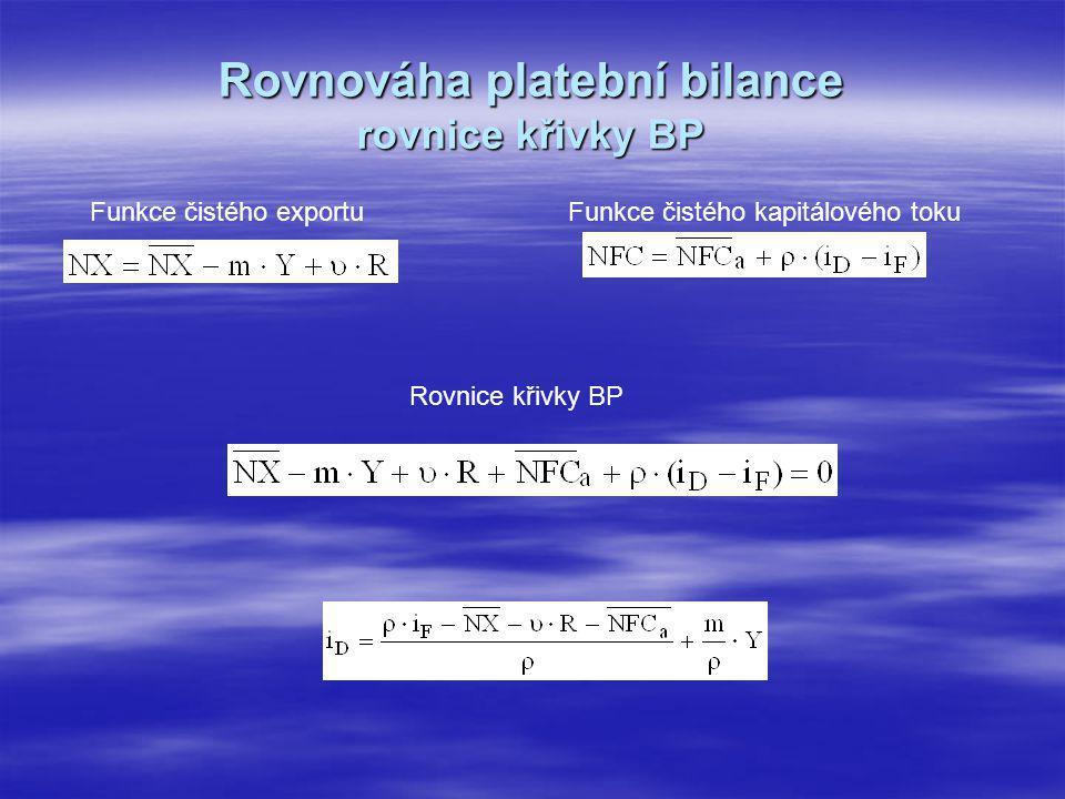 Rovnováha platební bilance rovnice křivky BP Funkce čistého exportuFunkce čistého kapitálového toku Rovnice křivky BP
