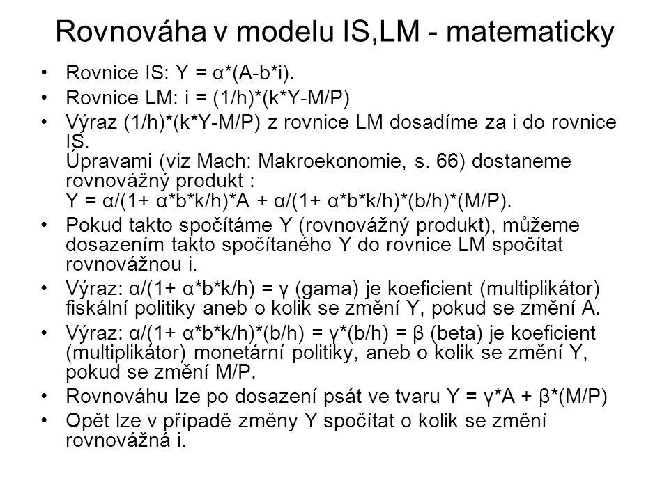 Rovnováha v modelu IS,LM - matematicky Rovnice IS: Y = α*(A-b*i). Rovnice LM: i = (1/h)*(k*Y-M/P) Výraz (1/h)*(k*Y-M/P) z rovnice LM dosadíme za i do