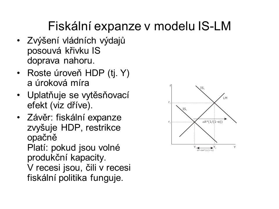 Fiskální expanze v modelu IS-LM Zvýšení vládních výdajů posouvá křivku IS doprava nahoru. Roste úroveň HDP (tj. Y) a úroková míra Uplatňuje se vytěsňo