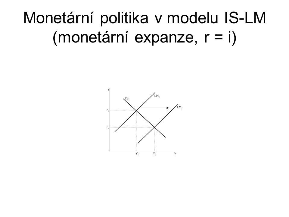 Monetární politika v modelu IS-LM (monetární expanze, r = i)