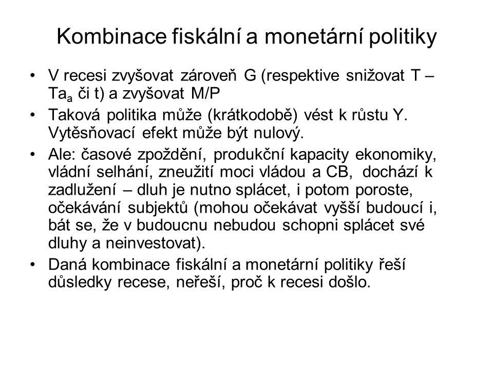 Kombinace fiskální a monetární politiky V recesi zvyšovat zároveň G (respektive snižovat T – Ta a či t) a zvyšovat M/P Taková politika může (krátkodob