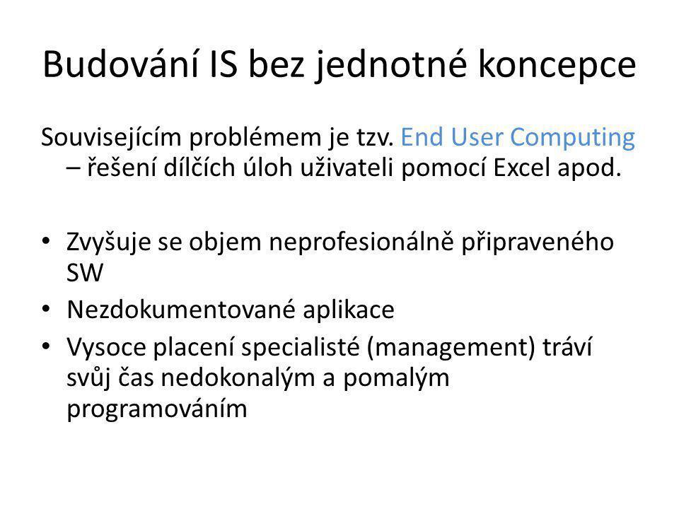 Budování IS bez jednotné koncepce Souvisejícím problémem je tzv. End User Computing – řešení dílčích úloh uživateli pomocí Excel apod. Zvyšuje se obje