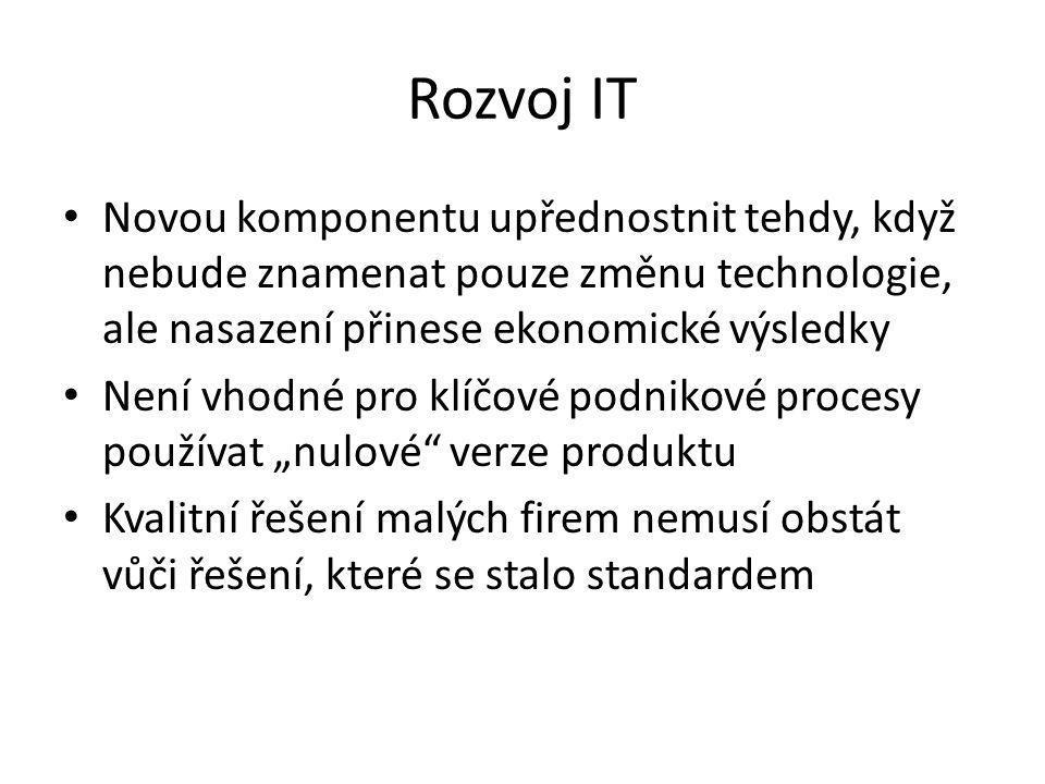 Rozvoj IT Novou komponentu upřednostnit tehdy, když nebude znamenat pouze změnu technologie, ale nasazení přinese ekonomické výsledky Není vhodné pro