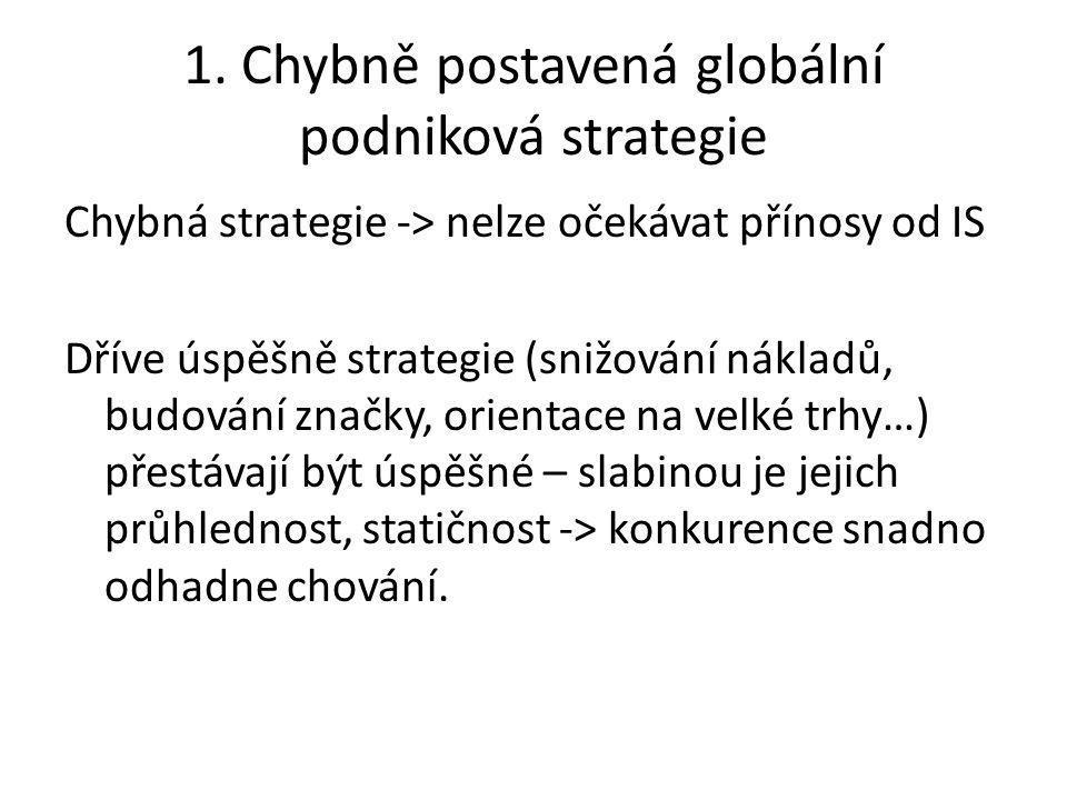 1. Chybně postavená globální podniková strategie Chybná strategie -> nelze očekávat přínosy od IS Dříve úspěšně strategie (snižování nákladů, budování