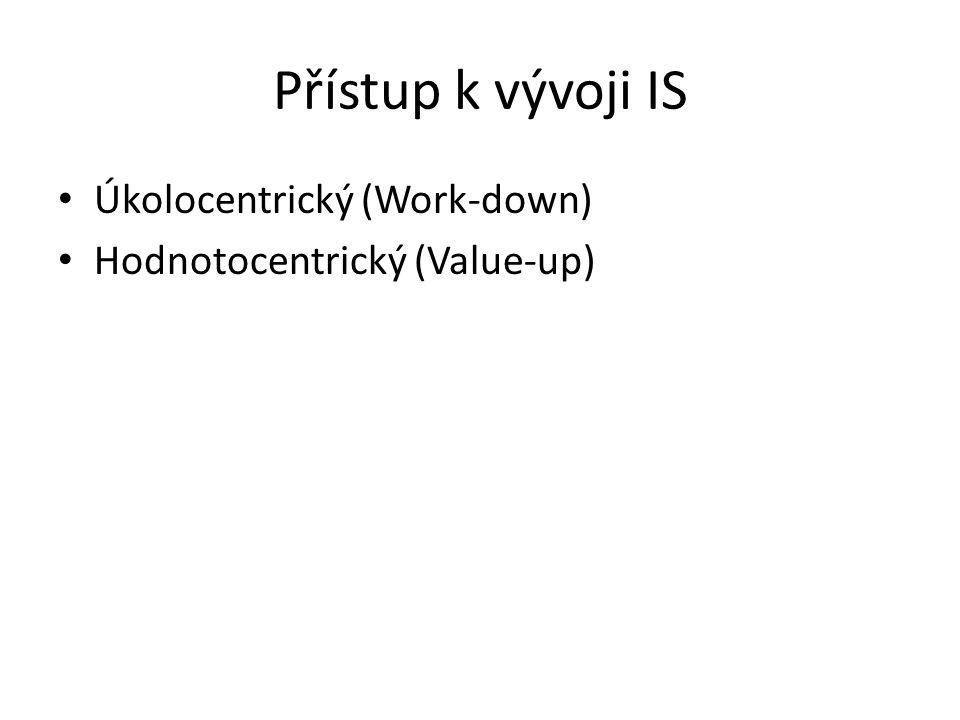 Přístup k vývoji IS Úkolocentrický (Work-down) Hodnotocentrický (Value-up)