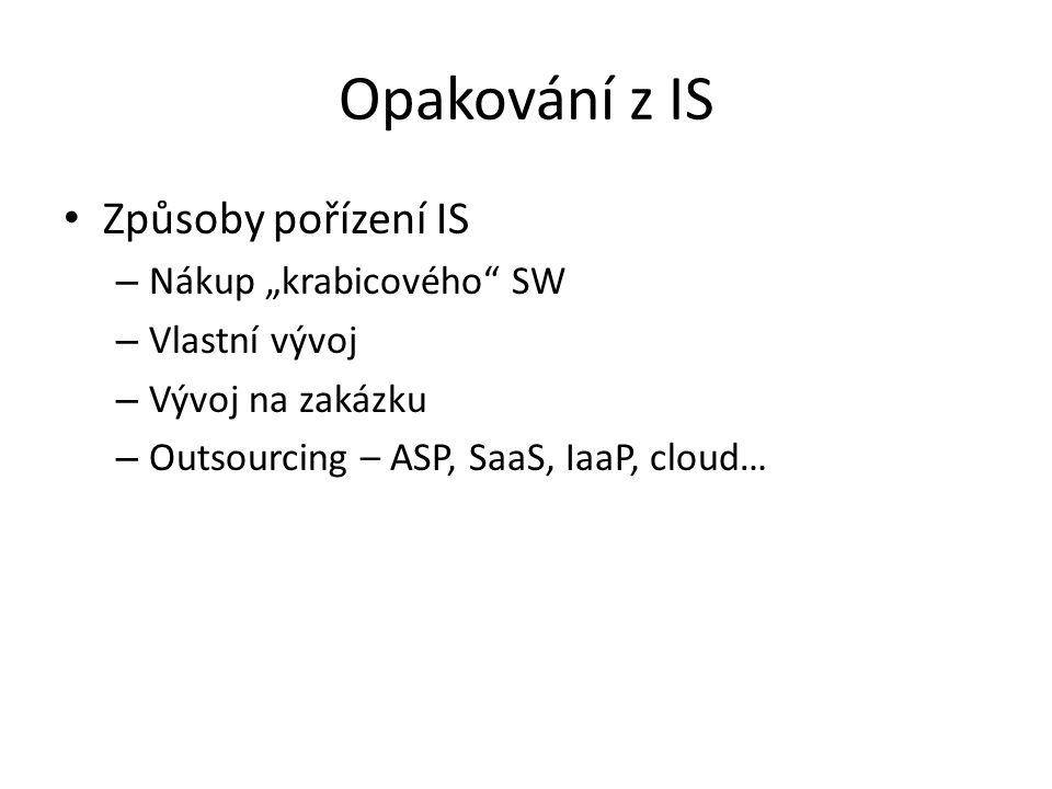 """Opakování z IS Způsoby pořízení IS – Nákup """"krabicového"""" SW – Vlastní vývoj – Vývoj na zakázku – Outsourcing – ASP, SaaS, IaaP, cloud…"""