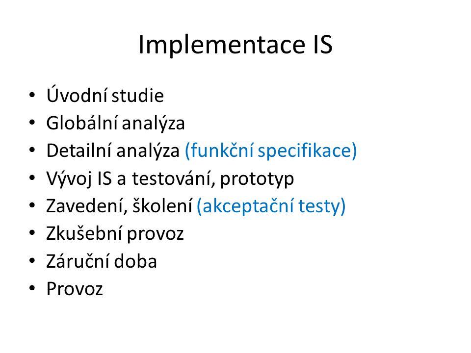 Implementace IS Úvodní studie Globální analýza Detailní analýza (funkční specifikace) Vývoj IS a testování, prototyp Zavedení, školení (akceptační tes