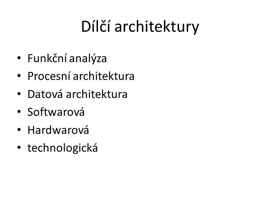 Technologická Mainframe Architektura sdílení souborů Klient – server Dvouvrstvá (aplikační, databázová) Třívrstvá (datová, aplikační, prezentační) MDA – Model Driven Architecture (UML) SOA – Service Oriented Architecture