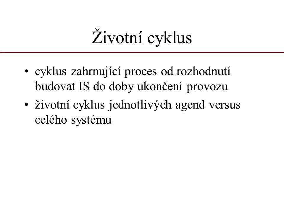 Životní cyklus cyklus zahrnující proces od rozhodnutí budovat IS do doby ukončení provozu životní cyklus jednotlivých agend versus celého systému
