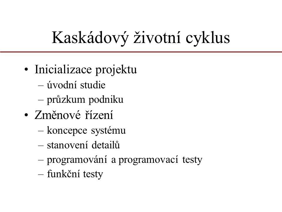 Kaskádový životní cyklus Inicializace projektu –úvodní studie –průzkum podniku Změnové řízení –koncepce systému –stanovení detailů –programování a pro