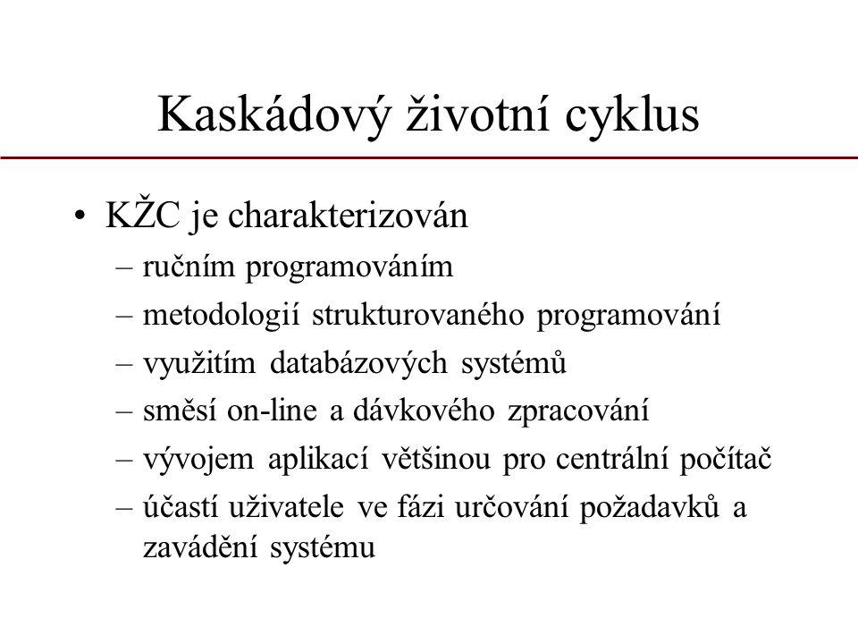 Kaskádový životní cyklus KŽC je charakterizován –ručním programováním –metodologií strukturovaného programování –využitím databázových systémů –směsí