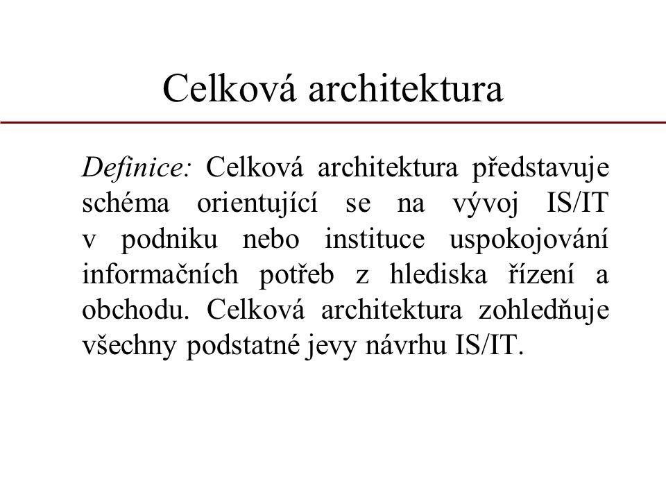Celková architektura Definice: Celková architektura představuje schéma orientující se na vývoj IS/IT v podniku nebo instituce uspokojování informačníc