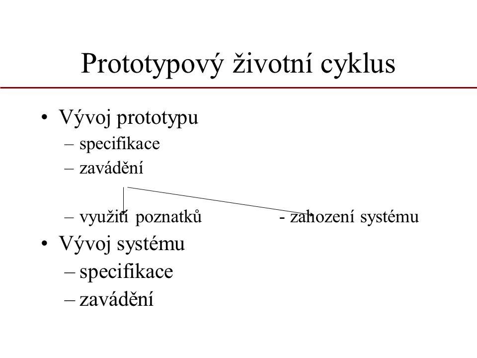 Prototypový životní cyklus Vývoj prototypu –specifikace –zavádění –využití poznatků- zahození systému Vývoj systému –specifikace –zavádění