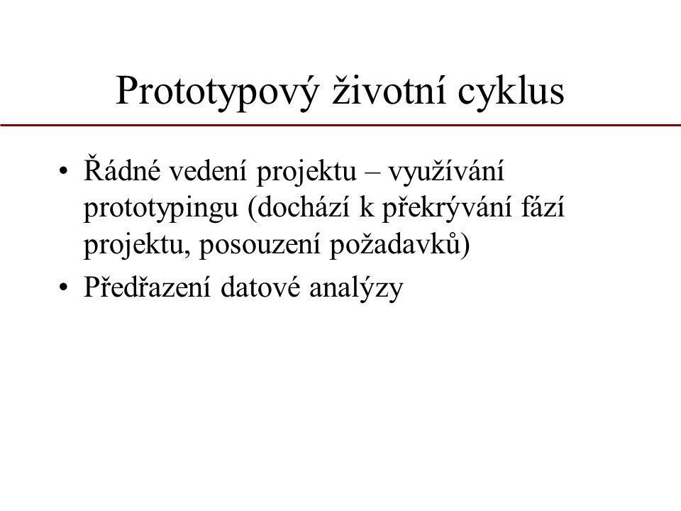 Prototypový životní cyklus Řádné vedení projektu – využívání prototypingu (dochází k překrývání fází projektu, posouzení požadavků) Předřazení datové