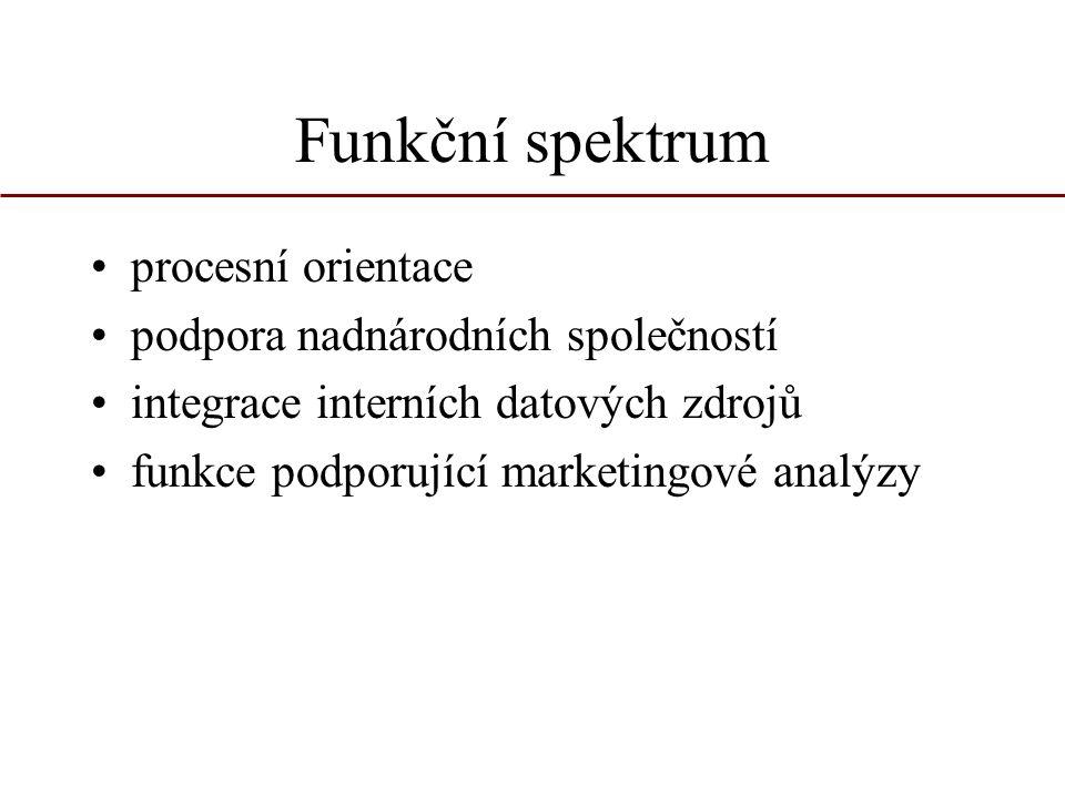 Funkční spektrum procesní orientace podpora nadnárodních společností integrace interních datových zdrojů funkce podporující marketingové analýzy