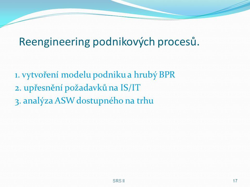 Reengineering podnikových procesů. 1. vytvoření modelu podniku a hrubý BPR 2. upřesnění požadavků na IS/IT 3. analýza ASW dostupného na trhu SRS II17