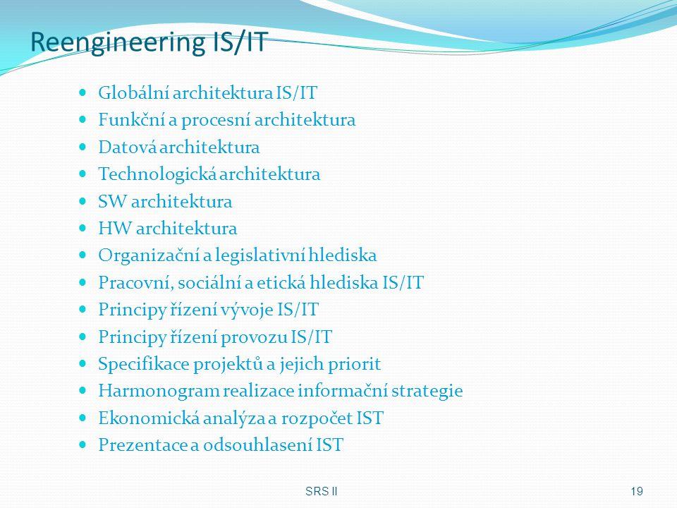 Reengineering IS/IT Globální architektura IS/IT Funkční a procesní architektura Datová architektura Technologická architektura SW architektura HW arch