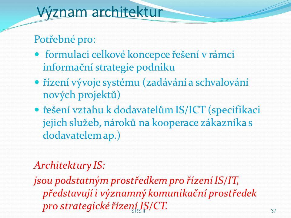 Význam architektur Potřebné pro: formulaci celkové koncepce řešení v rámci informační strategie podniku řízení vývoje systému (zadávání a schvalování
