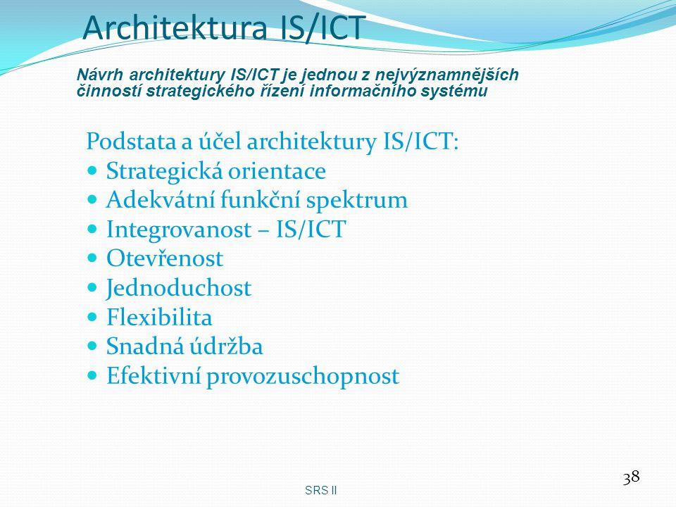 Architektura IS/ICT Podstata a účel architektury IS/ICT: Strategická orientace Adekvátní funkční spektrum Integrovanost – IS/ICT Otevřenost Jednoducho