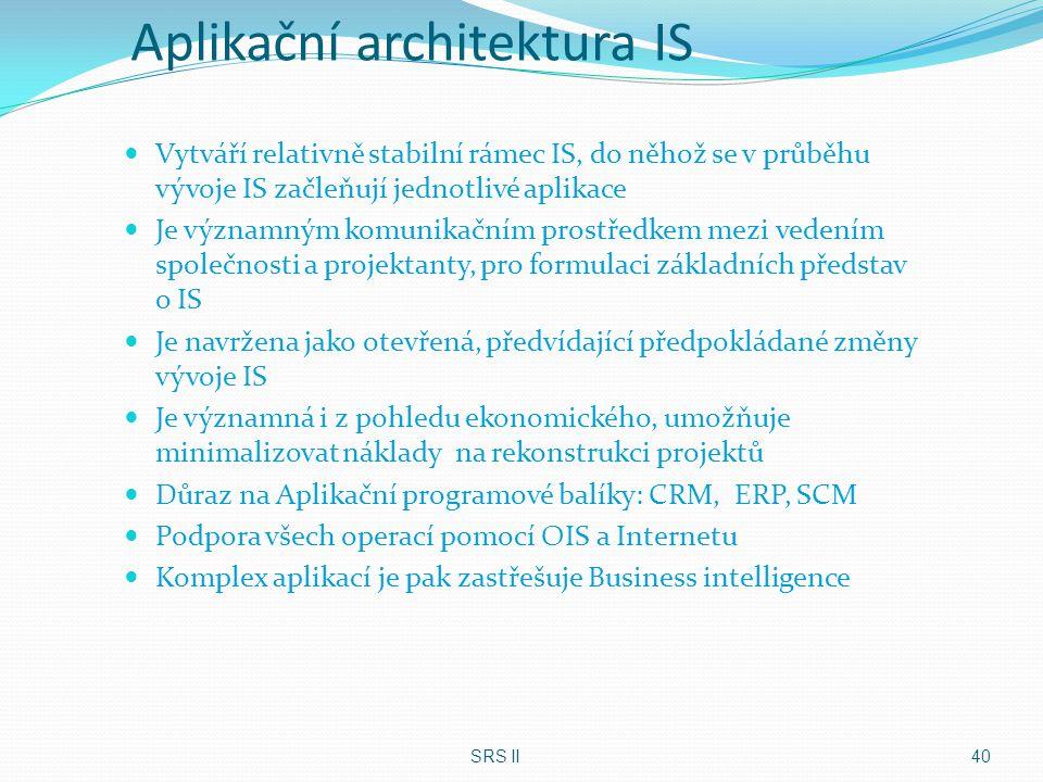 Aplikační architektura IS Vytváří relativně stabilní rámec IS, do něhož se v průběhu vývoje IS začleňují jednotlivé aplikace Je významným komunikačním