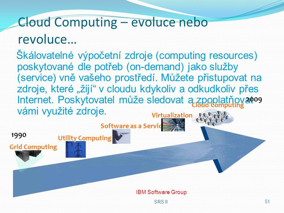 Cloud Computing – evoluce nebo revoluce… Škálovatelné výpočetní zdroje (computing resources) poskytované dle potřeb (on-demand) jako služby (service)
