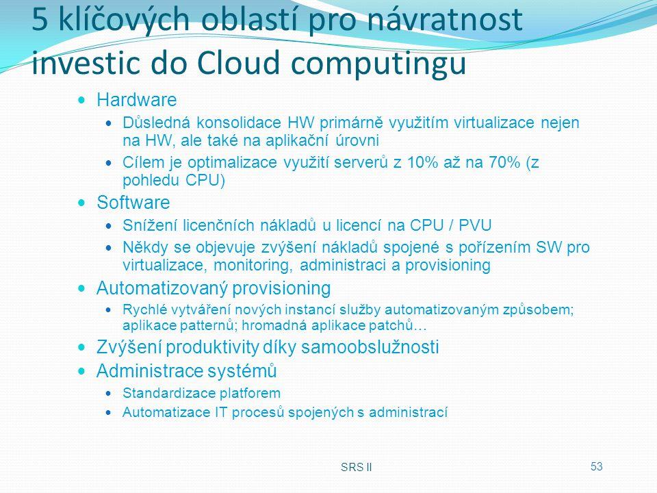 5 klíčových oblastí pro návratnost investic do Cloud computingu Hardware Důsledná konsolidace HW primárně využitím virtualizace nejen na HW, ale také