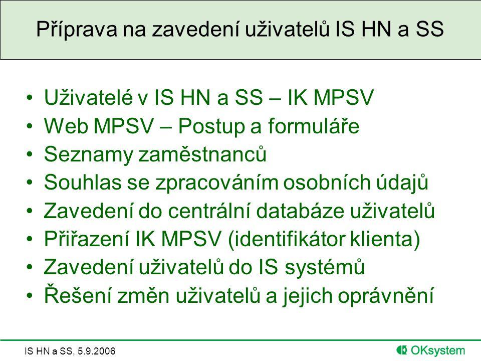 IS HN a SS, 5.9.2006 Příprava na zavedení uživatelů IS HN a SS Uživatelé v IS HN a SS – IK MPSV Web MPSV – Postup a formuláře Seznamy zaměstnanců Souhlas se zpracováním osobních údajů Zavedení do centrální databáze uživatelů Přiřazení IK MPSV (identifikátor klienta) Zavedení uživatelů do IS systémů Řešení změn uživatelů a jejich oprávnění