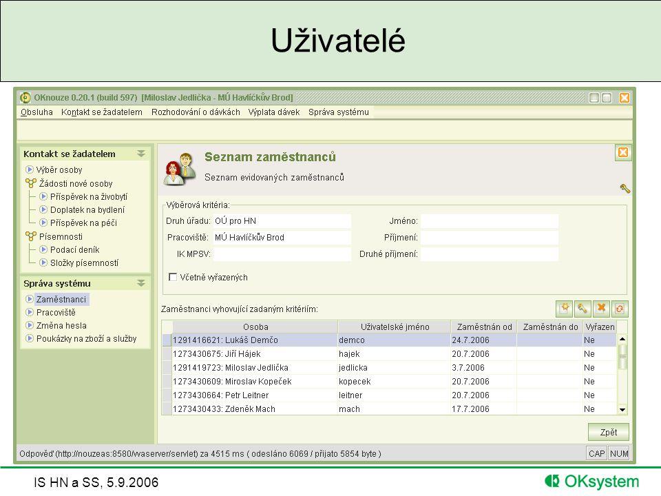 IS HN a SS, 5.9.2006 Uživatelé